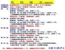幼鸽子眼肿了: 天下鸽问 中国信鸽信息网